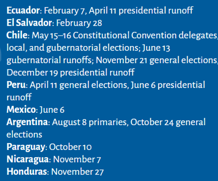 Guide to Latin America Elections