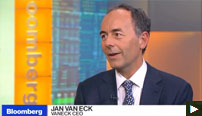 Bloomberg Talks 2017 Outlook with CEO Jan van Eck