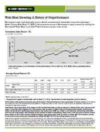 Thumbnail-MOAT-A-History-of-Outperformance