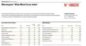 Morningstar Index Reconstitution Image